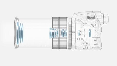 DSC-RX IV Lens