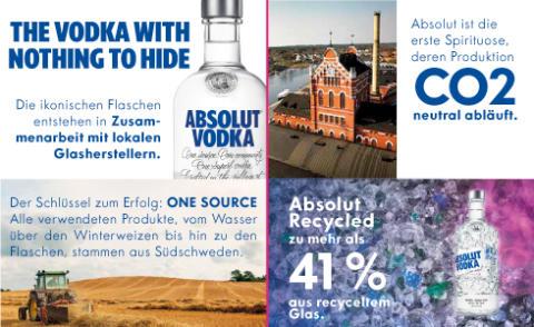 The Vodka with nothing to hide: Das Nachhaltigkeitsengagement von Absolut auf einen Blick