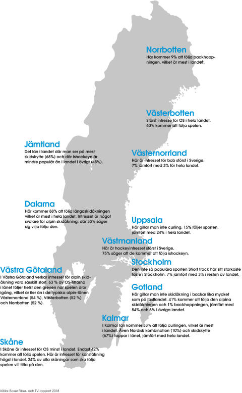 Sverigekarta - Hur tittar svenskarna på vinter-os?