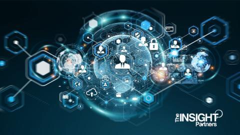 Digital Workplace Market Size Development Trends, Competitive Landscape and Key Regions 2027