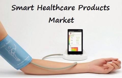 New Innovation in Smart Healthcare Products Market as per Specialist with technological Innovation and worldwide Trends manufacturing companies along with their SWOT analysis and market strategies