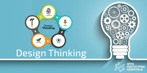 Design Thinking workshop – Från idé till prototyp på 90 minuter