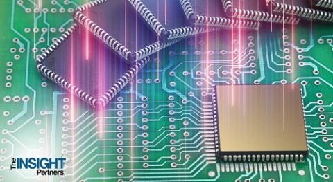 Server Microprocessor Market Emerging Trends and Competitive Landscape Forecast To 2027 - Advanced Micro Devices, Baikal Electronics, Hisilicon Technologies, Mediatek, Qualcomm Technologies, Toshiba
