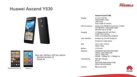 Faktablad - Huawei Ascend Y530