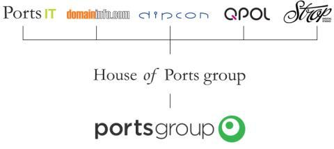 House of Ports är nu Ports Group!