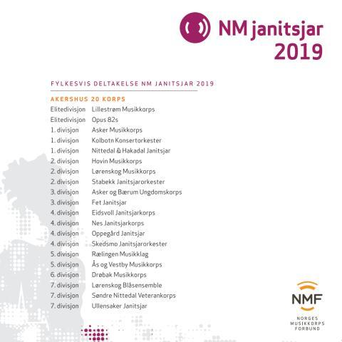 Fylkesoversikt NM janitsjar 2019