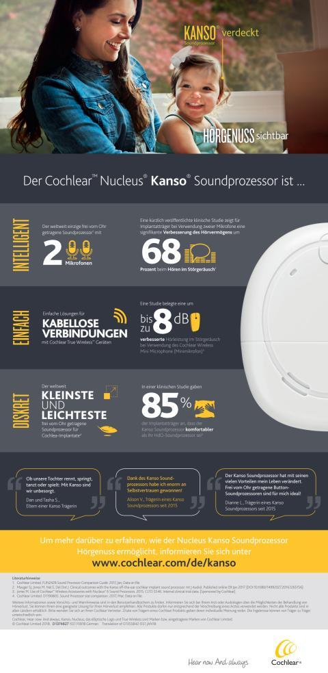 Hörgenuss mit dem Cochlear™ Nucleus® Kanso® Soundprozessor