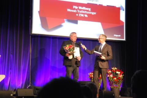 Wewab i Gävle och Ljusdal är årets Gasellföretag i Gävleborg