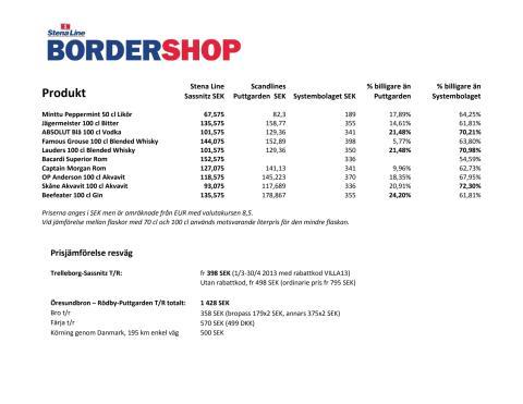 Prisjämförelse Stena Line Bordershop