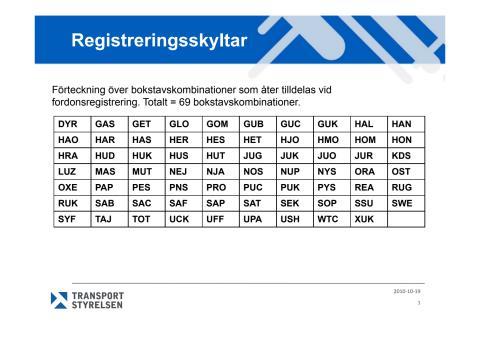 Förteckning åter tillåtna bokstavskombinationer samt undantagna bokstavskombinationer