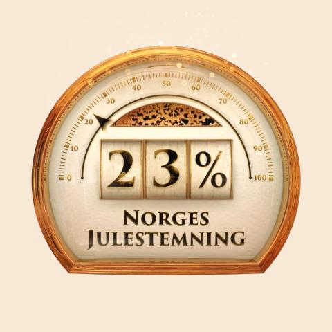 MatPrat måler julestemningen i Norge