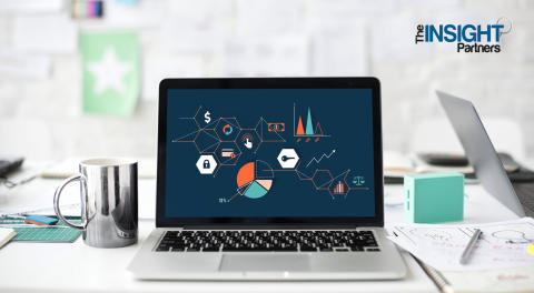 Software-Defined Data Structure Market Analysis and Outlook to 2027 - Witnessing High Growth by Key Players Cisco, Citrix, Dell, Hewlett Packard, Huawei, Microsoft, Nutanix, Red Hat, SUSE and VMware
