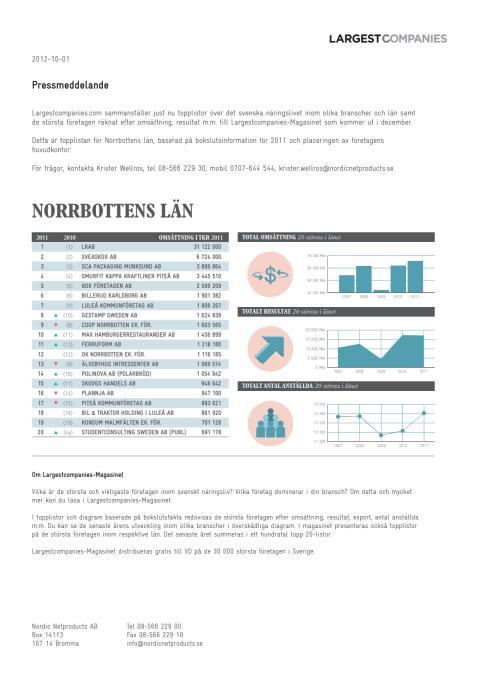 Topplista – Norrbottens läns största företag