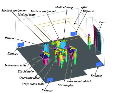 An isometric view of the operating room model.