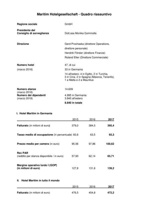 Maritim Hotelgesellschaft - Quadro riassuntivo