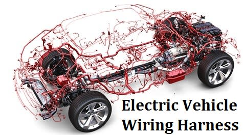 Electric Vehicle Wiring Harness Market 2019 to Showing Impressive Growth by 2027 | Industry Trends, Share, Size, Top Key Players Analysis and Forecast Research