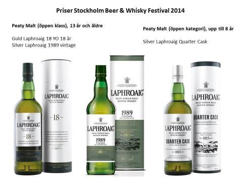 Populära whiskysorter tar hem prestigefulla priser