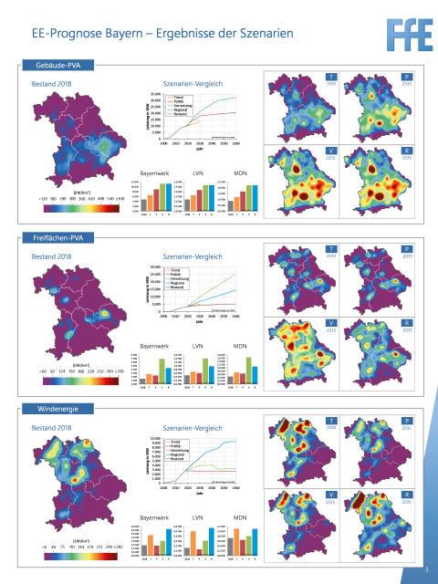 Studie zur EE-Entwicklung in Bayern_Szenarienergebnis