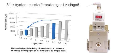 Spara energi med VEX-serien från SMC
