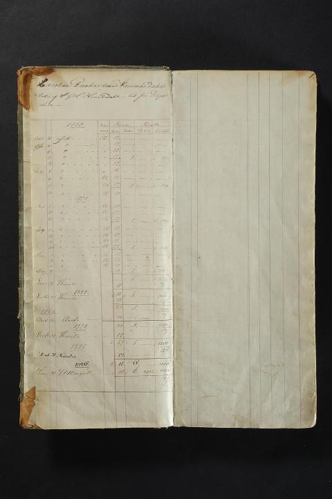 Den första sparbanksboken