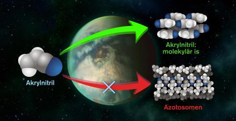 Liv på Titan kan inte baseras på cellmembran visar ny forskning