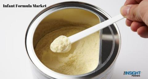 New Report Exclusive Report of Infant Formula Market Size, Status and Forecast 2027