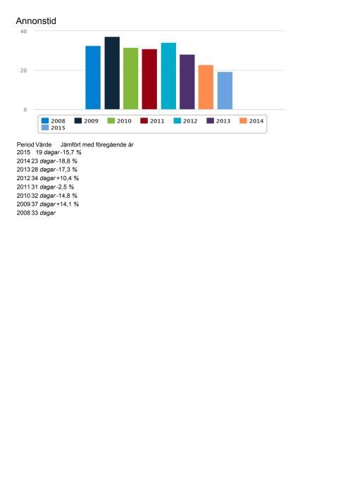 Prissänkningar Stockholms kommun småhus Booli.se.pdf