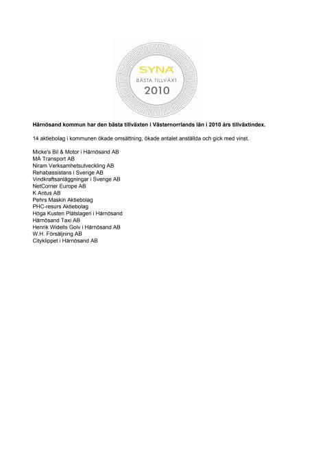 Företagen bakom Bästa Tillväxt 2010 i Härnösand kommun.