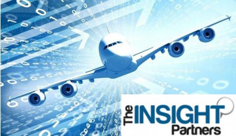 Aircraft Leasing Market 2027 Rising Trends and New Technologies Research Report with AerCap Holdings N.V., Air Lease Corporation, Aviation Capital Group