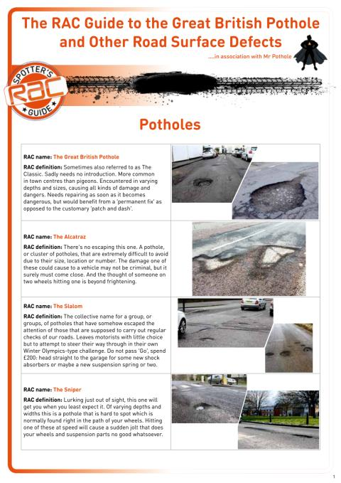 RAC Guide to the Great British Pothole and Other Road Surface Defects