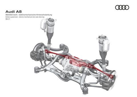 Audi A8 aktiv undervogn med elektromekanisk bagakselstyring