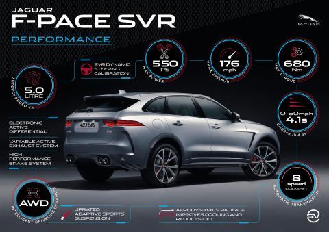 Jaguar SVR6