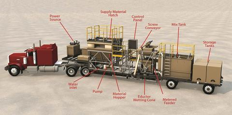 Bulk Material Handling System Market by Product, Type, Application, Trend, Opportunities and Forecast profiling major key players TRF Limited, Beijing Jiutai, CP Manufacturing, Hatch, Linde, ThyssenKrupp