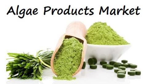 Algae Products Market 2019 Overview, Demand Status of Key Players, New Business Plans, Upcoming Strategies and Forecast 2027