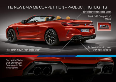 BMW M8 Competition - Product Highlights