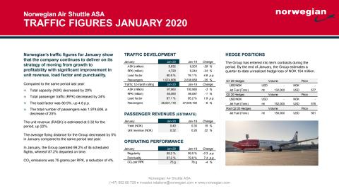 Norwegian Traffic Numbers January 2020