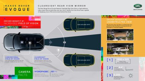 3. ClearSight Rear View Mirror_16_9