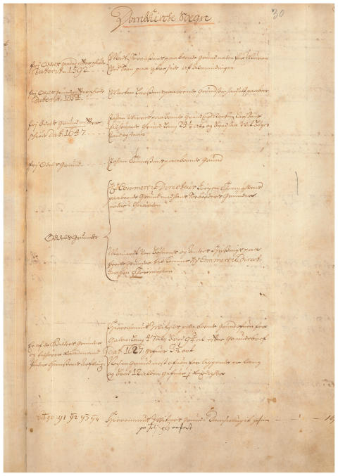 Grunnleiebøker for Bergen  1686-1854