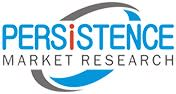 Men's Grooming Products Market to Cross US$ 104,199.2 Mn by 2024
