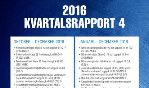 Kvartalsrapport oktober – december 2016