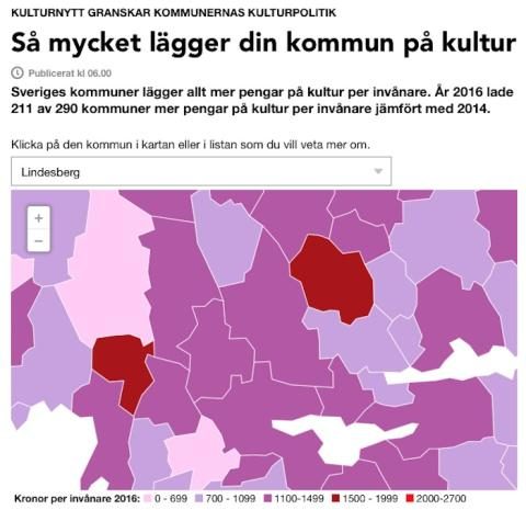 Så mycket satsar Lindesbergs kommun på kulturen