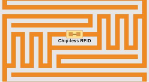 Chip-less RFID Market Estimated to Flourish by 2027 - Top Companies Alien Technology Corporation, Confidex Ltd, Honeywell, Impinj Corporation, Inksure Technologies, Kcode and Molex