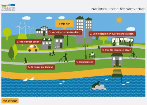 Så funkar strandskyddsreglerna - Ny interaktiv utbildning på webben förklarar vad som gäller
