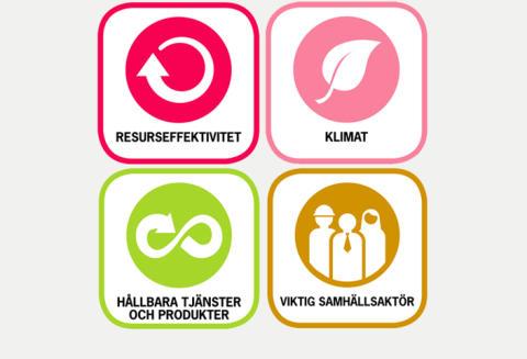 HSBs hållbarhetsredovisning 2016 – på väg mot det hållbara samhället