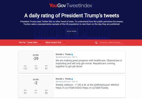 YouGov TweetIndex