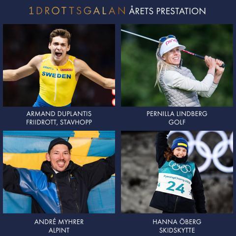 Nominerade Idrottsgalan 2019