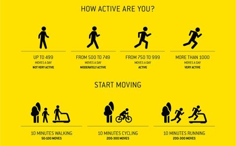 Lets move aktivitet