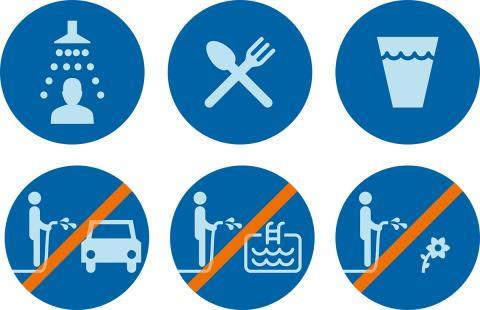 Bevattningsförbud
