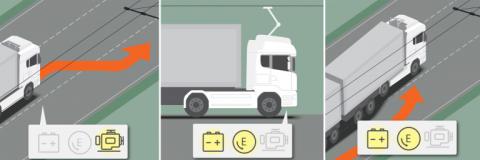 Infografik E-Highway