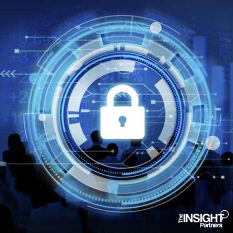 Internet Security Market Analysis Latest Report by Major Companies – BullGuard, Cisco Systems, Cylance, Dell, Heimdal Security, IBM, Kaspersky Lab, Microsoft, Symantec, Trend Micro Incorporated